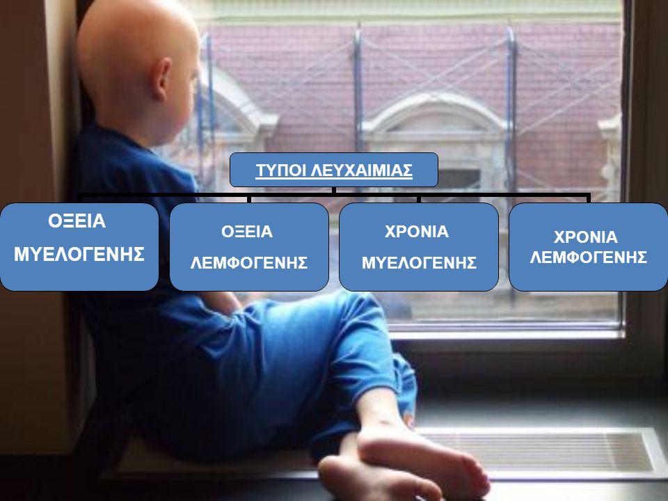 Αποκατάσταση Η αποκατάσταση είναι μια διαδικασία όπου ο ασθενής πρέπει να ξαναποκτήσει την μέγιστη σωματική και ψυχολογική ισορροπία και να επιστρέψει στην καθημερινή του ζωή.