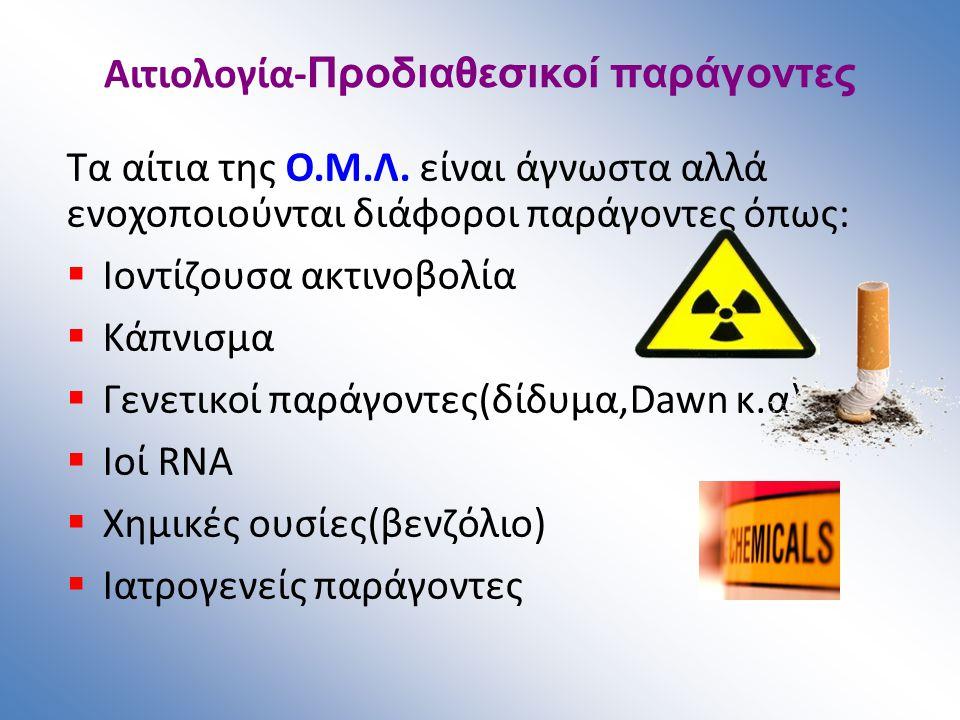 Υπότυποι Ο.Μ.Λ.M 0 – Ο.Μ.Λ. με ελάχιστη διαφοροποίηση Μ 1 – Ο.Μ.Λ.