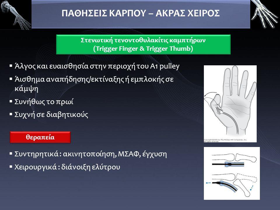  Άλγος και ευαισθησία στην περιοχή του Α1 pulley  Άισθημα αναπήδησης/εκτίναξης ή εμπλοκής σε κάμψη  Συνήθως το πρωί  Συχνή σε διαβητικούς  Συντηρ