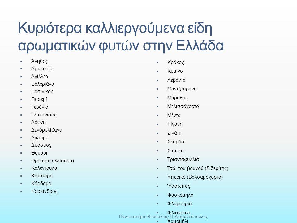Κυριότερα καλλιεργούμενα είδη αρωματικών φυτών στην Ελλάδα  Άνηθος  Αρτεμισία  Αχίλλεα  Βαλεριάνα  Βασιλικός  Γιασεμί  Γεράνιο  Γλυκάνισος  Δ