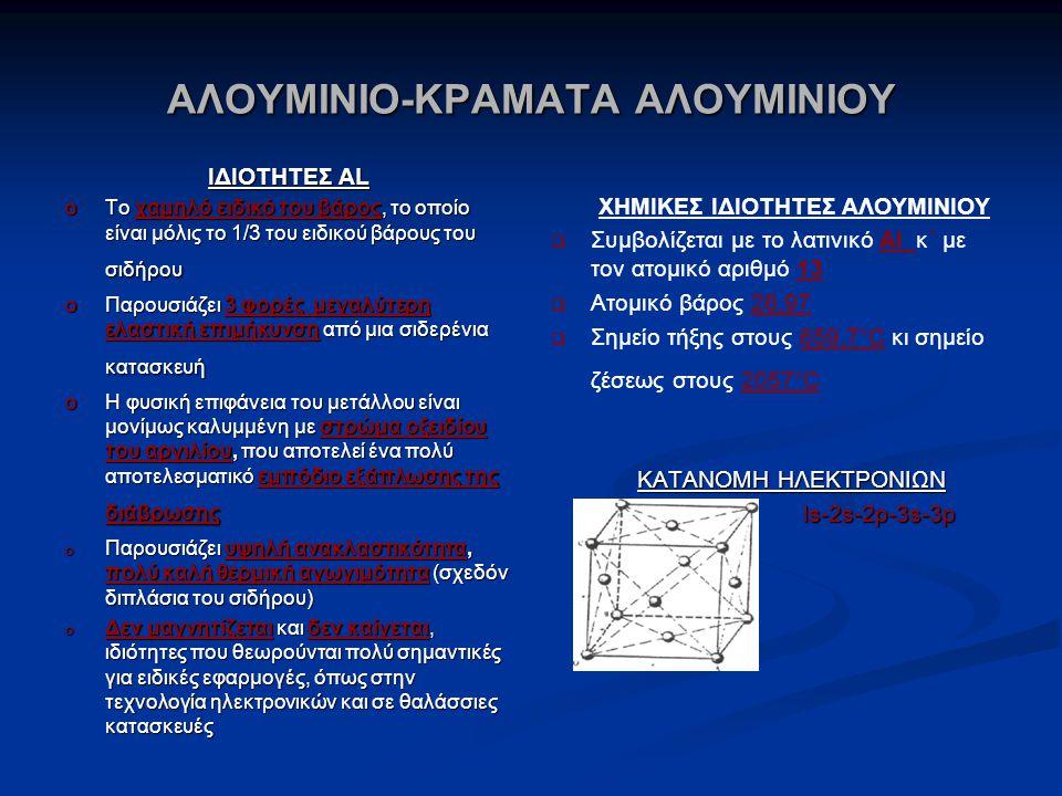 ΑΛΟΥΜΙΝΙΟ-ΚΡΑΜΑΤΑ ΑΛΟΥΜΙΝΙΟΥ ΧΗΜΙΚΕΣ ΙΔΙΟΤΗΤΕΣ ΑΛΟΥΜΙΝΙΟΥ  Συμβολίζεται με το λατινικό Al κ΄ με τον ατομικό αριθμό 13  Aτομικό βάρος 26,97  Σημείο