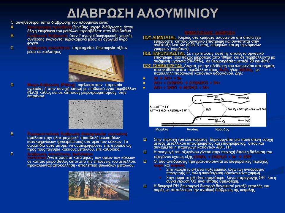 ΔΙΑΒΡΩΣΗ ΑΛΟΥΜΙΝΙΟΥ Οι συνηθέστεροι τύποι διάβρωσης του αλουμινίου είναι: A.Ομοιόμορφη προσβολή:Συνήθης μορφή διάβρωσης, όπου όλη η επιφάνεια του μετά