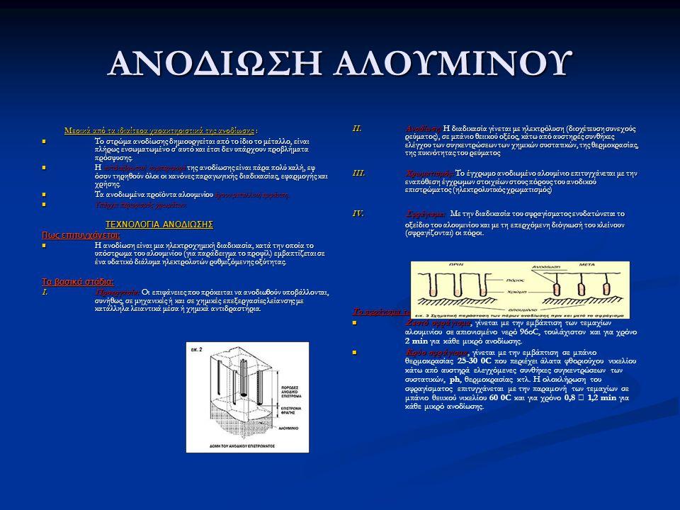 ΑΝΟΔΙΩΣΗ ΑΛΟΥΜΙΝΟΥ Μερικά από τα ιδιαίτερα χαρακτηριστικά της ανοδίωσης : Μερικά από τα ιδιαίτερα χαρακτηριστικά της ανοδίωσης : Το στρώμα ανοδίωσης δ