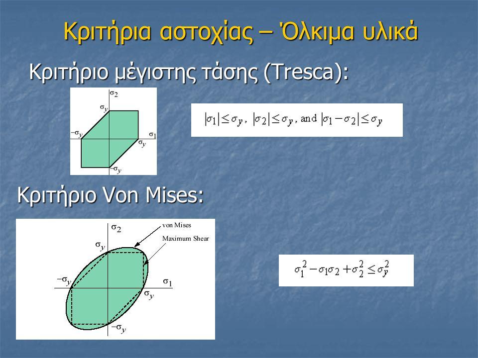 Κριτήρια αστοχίας – Όλκιμα υλικά Κριτήριο μέγιστης τάσης (Tresca): Κριτήριο Von Mises:
