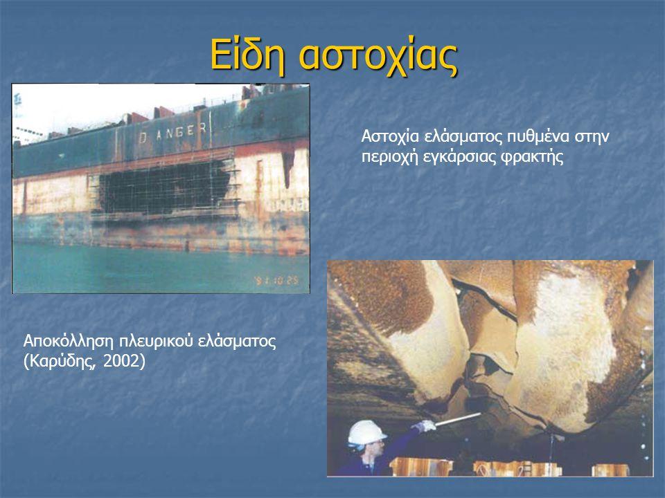 Είδη αστοχίας Αποκόλληση πλευρικού ελάσματος (Καρύδης, 2002) Αστοχία ελάσματος πυθμένα στην περιοχή εγκάρσιας φρακτής