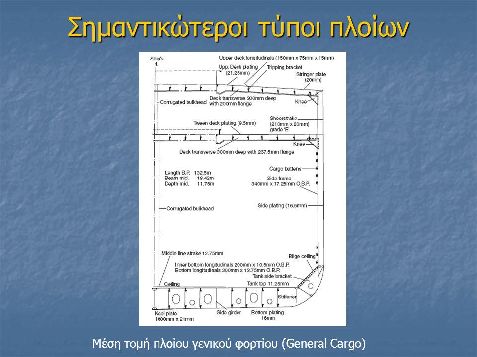 Σημαντικώτεροι τύποι πλοίων Μέση τομή πλοίου γενικού φορτίου (General Cargo)