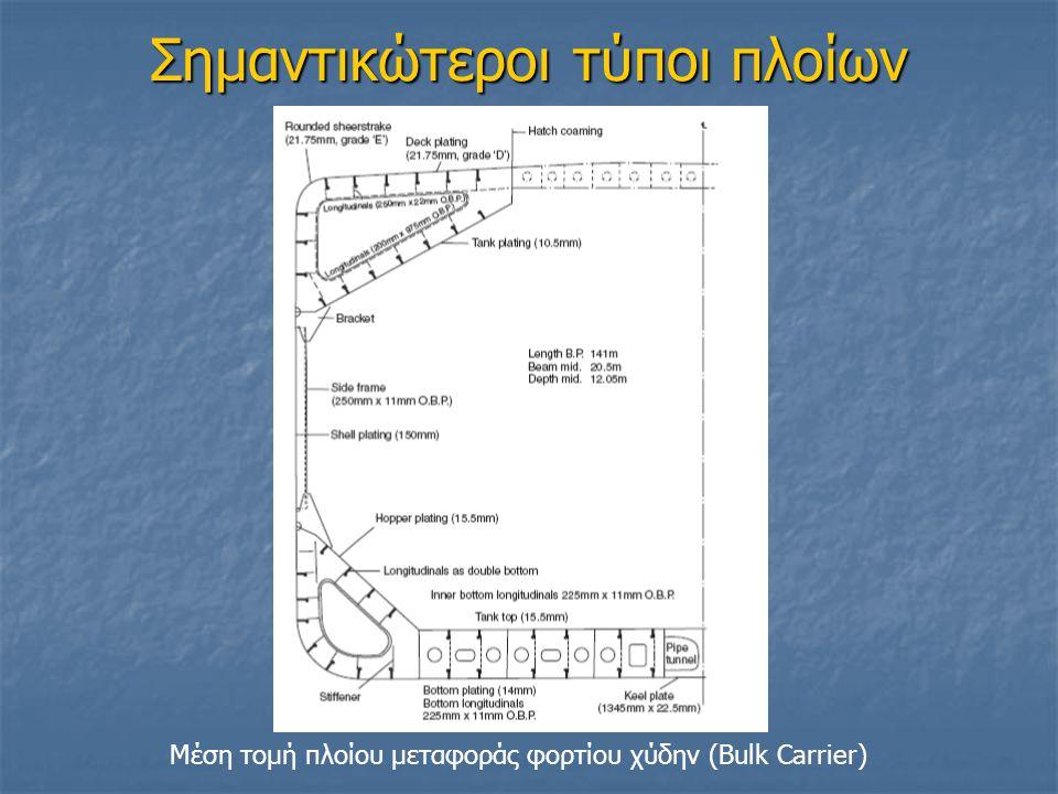 Σημαντικώτεροι τύποι πλοίων Μέση τομή πλοίου μεταφοράς φορτίου χύδην (Bulk Carrier)