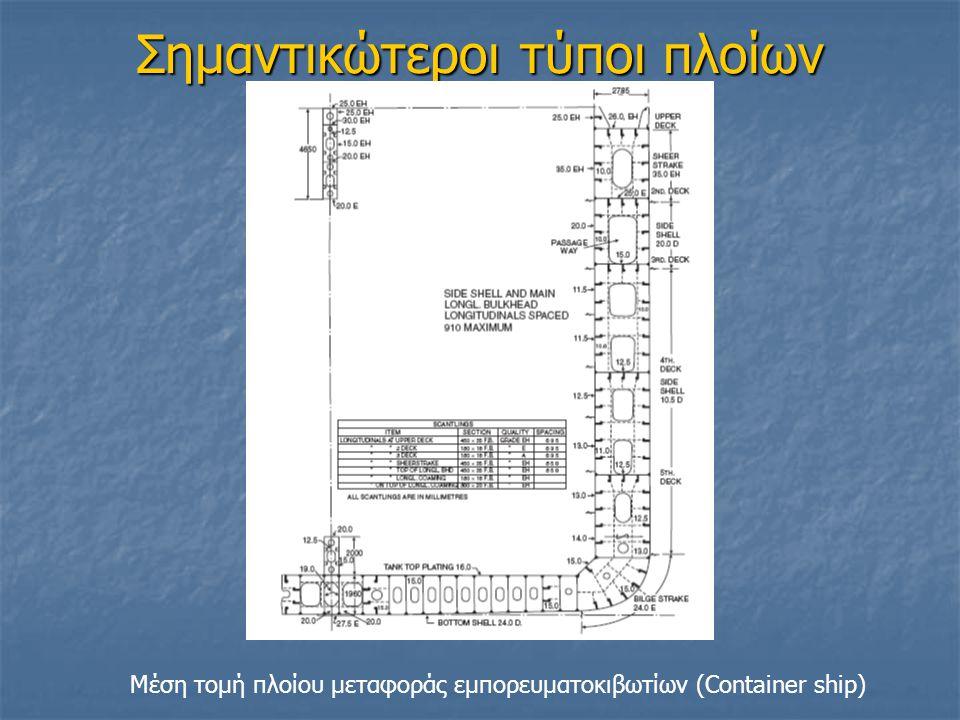 Σημαντικώτεροι τύποι πλοίων Μέση τομή πλοίου μεταφοράς εμπορευματοκιβωτίων (Container ship)