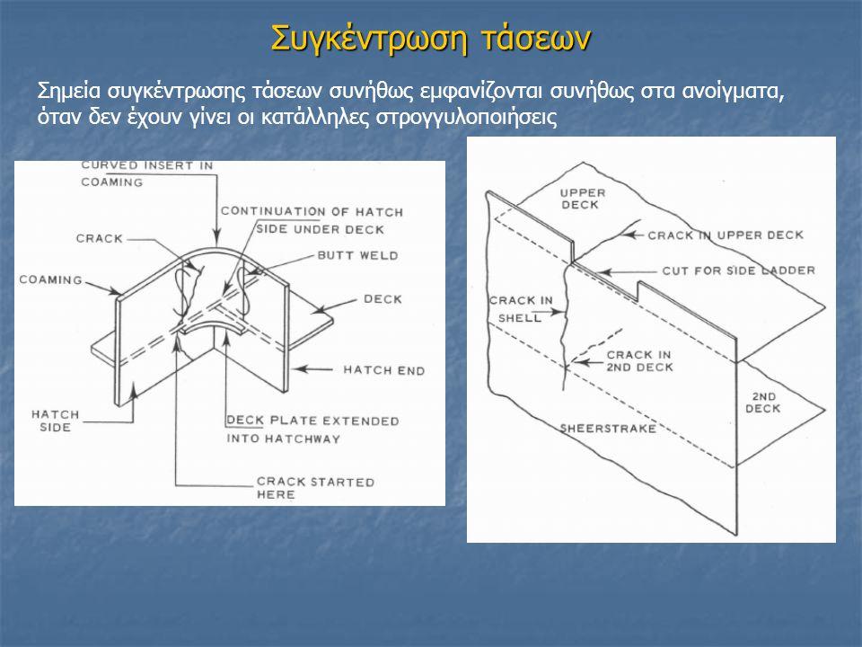 Συγκέντρωση τάσεων Σημεία συγκέντρωσης τάσεων συνήθως εμφανίζονται συνήθως στα ανοίγματα, όταν δεν έχουν γίνει οι κατάλληλες στρογγυλοποιήσεις
