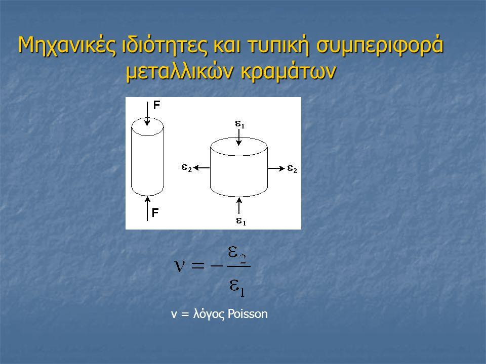 Μηχανικές ιδιότητες και τυπική συμπεριφορά μεταλλικών κραμάτων ν = λόγος Poisson