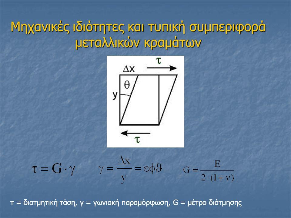 Μηχανικές ιδιότητες και τυπική συμπεριφορά μεταλλικών κραμάτων τ = διατμητική τάση, γ = γωνιακή παραμόρφωση, G = μέτρο διάτμησης