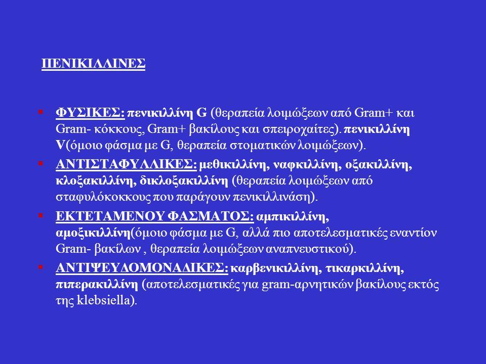 ΠΕΝΙΚΙΛΛΙΝΕΣ  ΦΥΣΙΚΕΣ: πενικιλλίνη G (θεραπεία λοιμώξεων από Gram+ και Gram- κόκκους, Gram+ βακίλους και σπειροχαίτες).