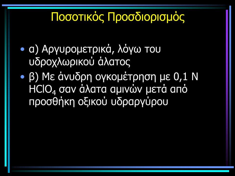 Ποσοτικός Προσδιορισμός α) Αργυρομετρικά, λόγω του υδροχλωρικού άλατος β) Με άνυδρη ογκομέτρηση με 0,1 Ν ΗClΟ 4 σαν άλατα αμινών μετά από προσθήκη οξι
