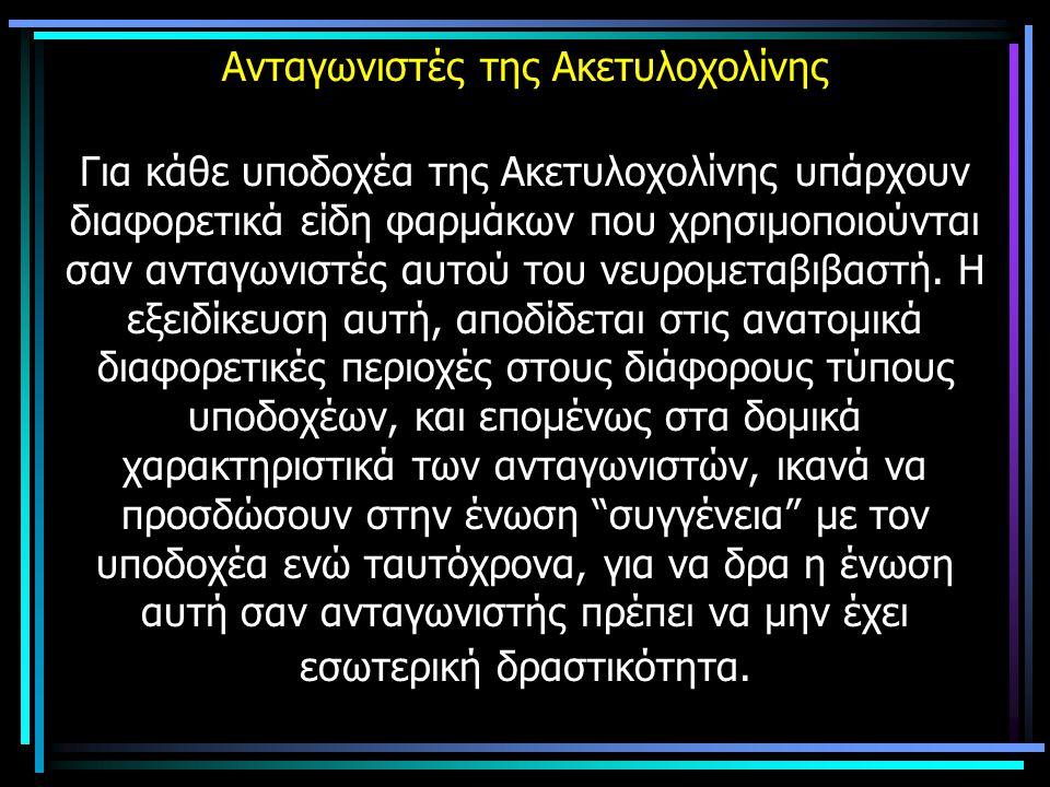 Ανταγωνιστές της Ακετυλοχολίνης Για κάθε υποδοχέα της Ακετυλοχολίνης υπάρχουν διαφορετικά είδη φαρμάκων που χρησιμοποιούνται σαν ανταγωνιστές αυτού το