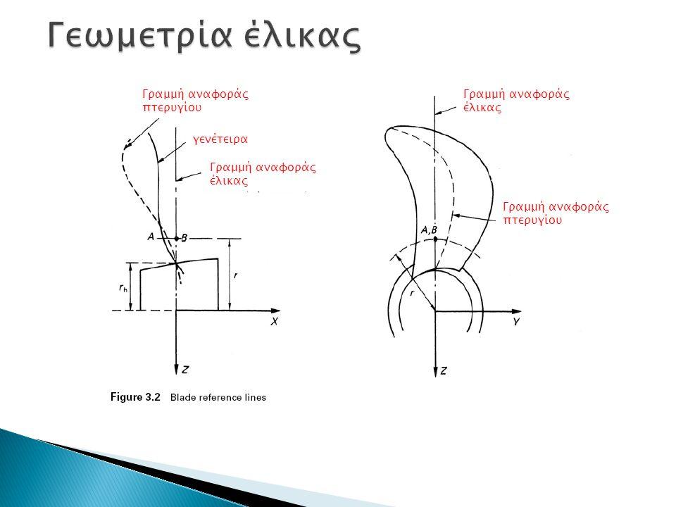 Γραμμή αναφοράς έλικας γενέτειρα Γραμμή αναφοράς πτερυγίου Γραμμή αναφοράς έλικας Γραμμή αναφοράς πτερυγίου