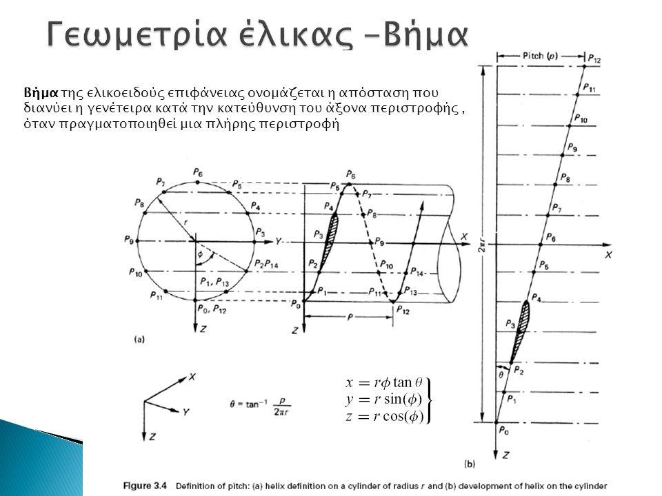Βήμα της ελικοειδούς επιφάνειας ονομάζεται η απόσταση που διανύει η γενέτειρα κατά την κατεύθυνση του άξονα περιστροφής, όταν πραγματοποιηθεί μια πλήρης περιστροφή