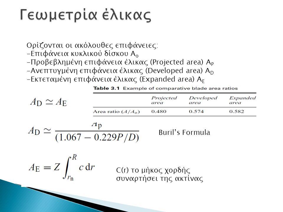 Ορίζονται οι ακόλουθες επιφάνειες: -Επιφάνεια κυκλικού δίσκου A o -Προβεβλημένη επιφάνεια έλικας (Projected area) A P -Ανεπτυγμένη επιφάνεια έλικας (Developed area) A D -Εκτεταμένη επιφάνεια έλικας (Expanded area) A E Buril's Formula C(r) το μήκος χορδής συναρτήσει της ακτίνας