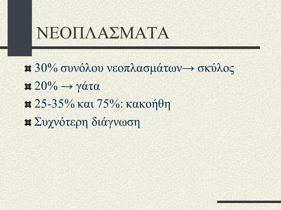 ΝΕΟΠΛΑΣΜΑΤΑ 30% συνόλου νεοπλασμάτων→ σκύλος 20% → γάτα 25-35% και 75%: κακοήθη Συχνότερη διάγνωση
