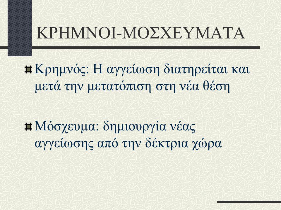 ΚΡΗΜΝΟΙ ΤΑΞΙΝΟΜΗΣΗ 1.