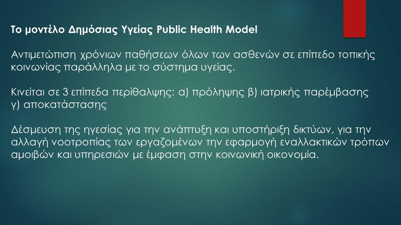 Το μοντέλο Δημόσιας Υγείας Public Health Model Αντιμετώπιση χρόνιων παθήσεων όλων των ασθενών σε επίπεδο τοπικής κοινωνίας παράλληλα με το σύστημα υγε
