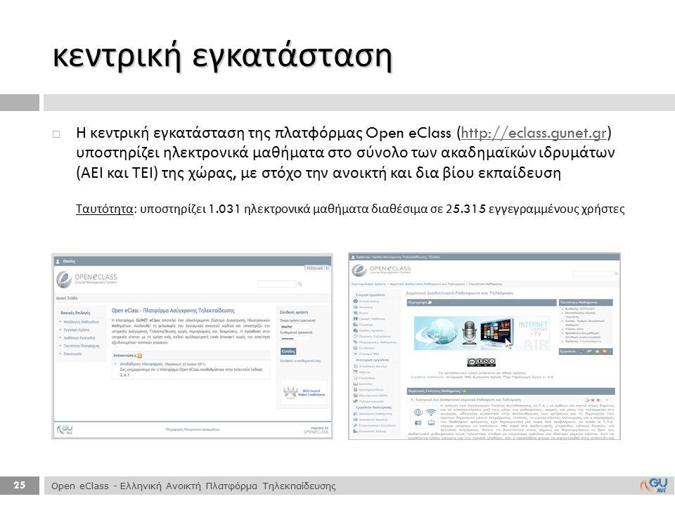25  Η κεντρική εγκατάσταση της πλατφόρμας Open eClass (http://eclass.gunet.gr) υποστηρίζει ηλεκτρονικά μαθήματα στο σύνολο των ακαδημαϊκών ιδρυμάτων