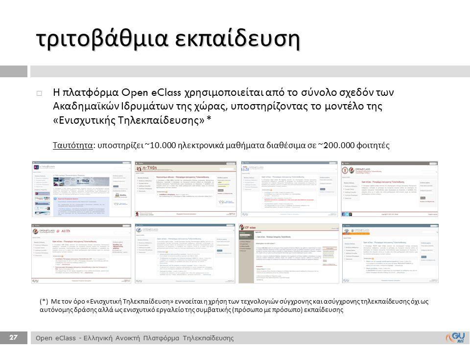 27  Η πλατφόρμα Open eClass χρησιμοποιείται από το σύνολο σχεδόν των Ακαδημαϊκών Ιδρυμάτων της χώρας, υποστηρίζοντας το μοντέλο της « Ενισχυτικής Τηλ