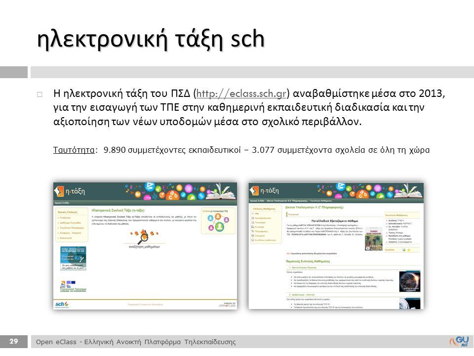 29  Η ηλεκτρονική τάξη του ΠΣΔ (http://eclass.sch.gr) αναβαθμίστηκε μέσα στο 2013, για την εισαγωγή των ΤΠΕ στην καθημερινή εκπαιδευτική διαδικασία κ
