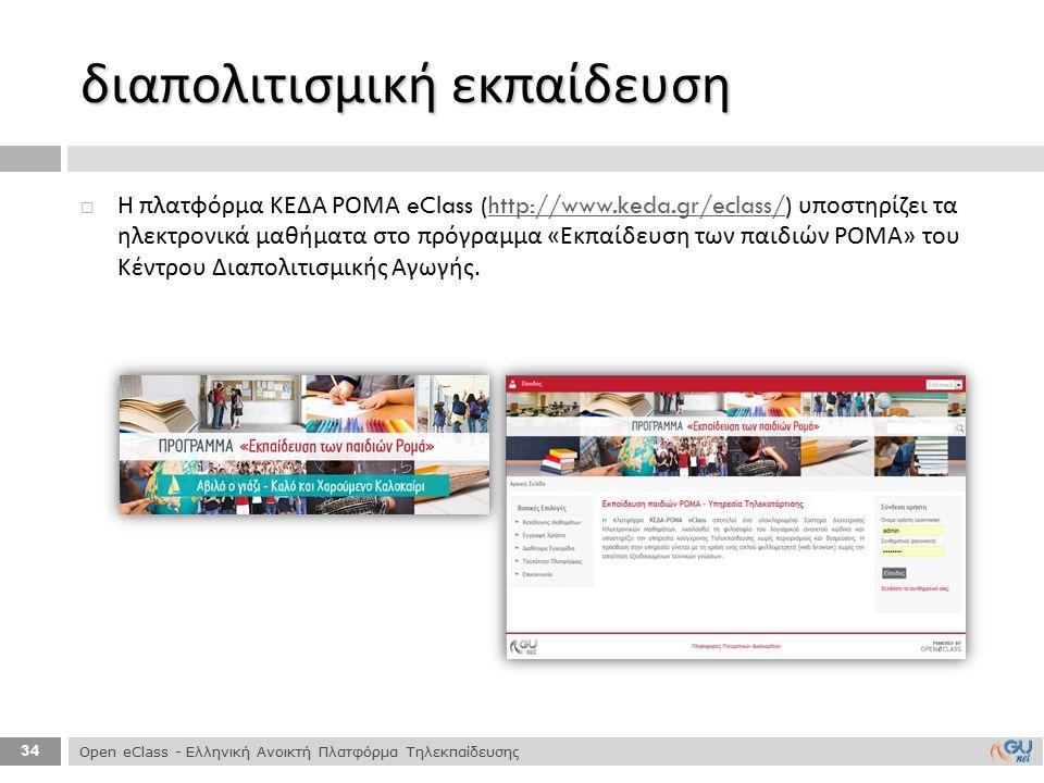 34  Η πλατφόρμα ΚΕΔΑ ΡΟΜΑ eClass (http://www.keda.gr/eclass/) υποστηρίζει τα ηλεκτρονικά μαθήματα στο πρόγραμμα « Εκπαίδευση των παιδιών ΡΟΜΑ » του Κ