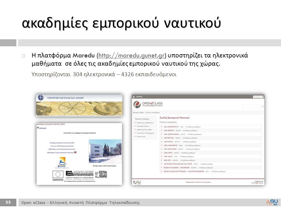 35  Η πλατφόρμα Maredu (http://maredu.gunet.gr) υποστηρίζει τα ηλεκτρονικά μαθήματα σε όλες τις ακαδημίες εμπορικού ναυτικού της χώρας.http://maredu.