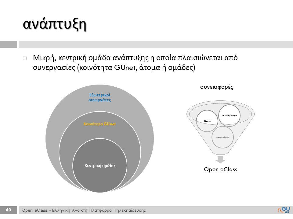 40  Μικρή, κεντρική ομάδα ανάπτυξης η οποία πλαισιώνεται από συνεργασίες ( κοινότητα GUnet, άτομα ή ομάδες ) ανάπτυξη Open eClass - Ελληνική Ανοικτή