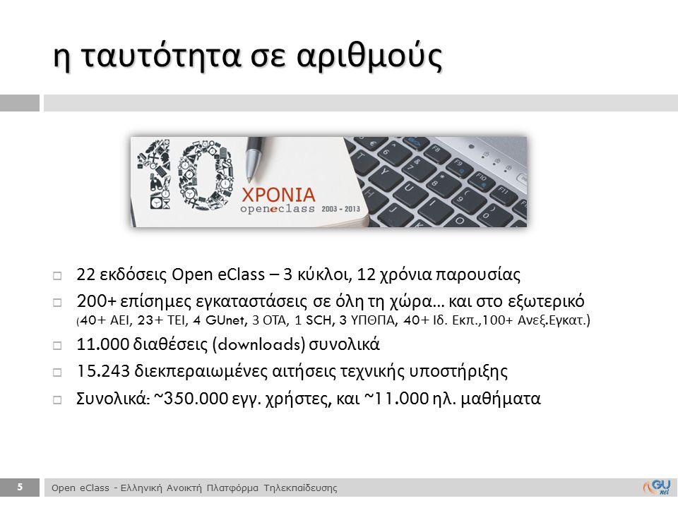 6 η πορεία στο χρόνο Open eClass - Ελληνική Ανοικτή Πλατφόρμα Τηλεκπαίδευσης