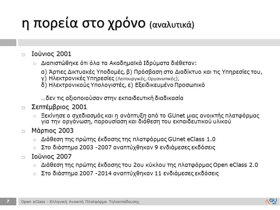 18 εργαλεία υποστήριξης  Open eClass Portal, Open eClass Dev Mercurial Repository και Redmine, και Open eClass Wiki τεκμηρίωσης ( αναβαθμίζονται - ανανεώνονται ) Open eClass - Ελληνική Ανοικτή Πλατφόρμα Τηλεκπαίδευσης
