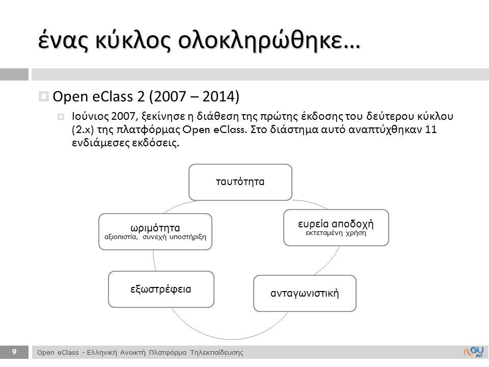 9  Open eClass 2 (2007 – 2014)  Ιούνιος 2007, ξεκίνησε η διάθεση της πρώτης έκδοσης του δεύτερου κύκλου (2.x) της πλατφόρμας Open eClass. Στο διάστη