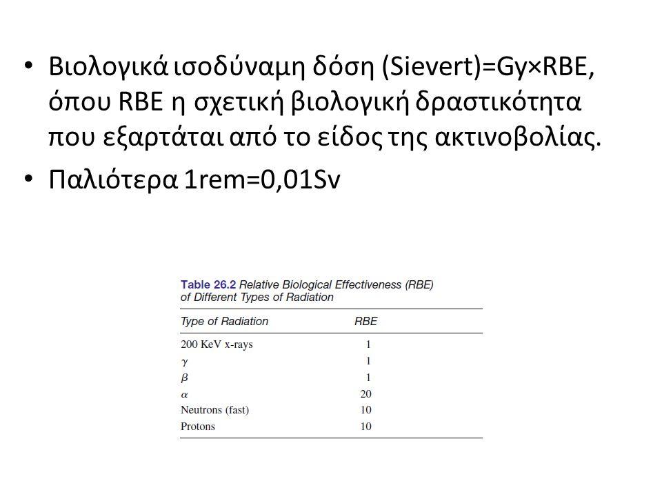 Βιολογικά ισοδύναμη δόση (Sievert)=Gy×RBE, όπου RBE η σχετική βιολογική δραστικότητα που εξαρτάται από το είδος της ακτινοβολίας.