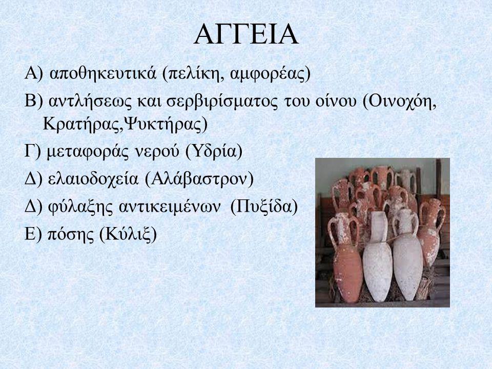 ΑΓΓΕΙΑ Α) αποθηκευτικά (πελίκη, αμφορέας) Β) αντλήσεως και σερβιρίσματος του οίνου (Οινοχόη, Κρατήρας,Ψυκτήρας) Γ) μεταφοράς νερού (Υδρία) Δ) ελαιοδοχ
