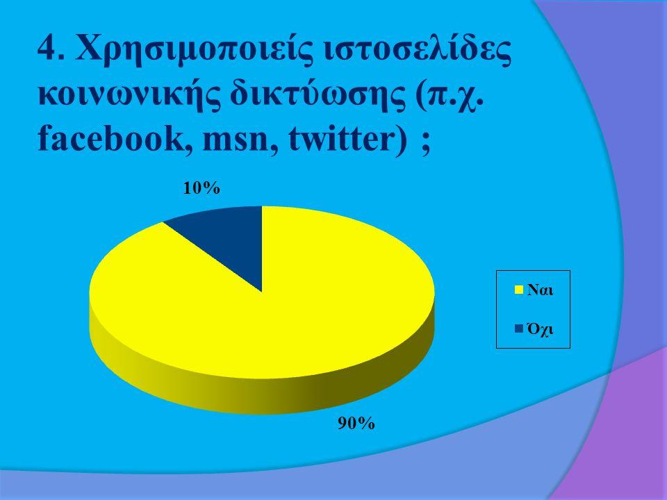 4. Χρησιμοποιείς ιστοσελίδες κοινωνικής δικτύωσης (π.χ. facebook, msn, twitter) ;