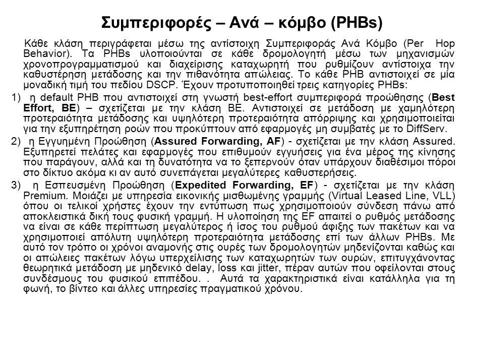 Συμπεριφορές – Ανά – κόμβο (PHBs) Κάθε κλάση περιγράφεται μέσω της αντίστοιχη Συμπεριφοράς Ανά Κόμβο (Per Hop Behavior). Τα PHBs υλοποιούνται σε κάθε