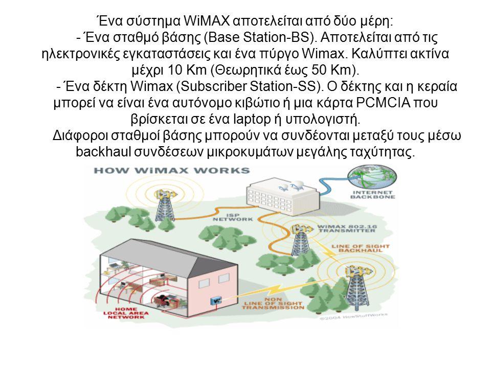 Ένα σύστημα WiMAX αποτελείται από δύο μέρη: - Ένα σταθμό βάσης (Base Station-BS). Αποτελείται από τις ηλεκτρονικές εγκαταστάσεις και ένα πύργο Wimax.