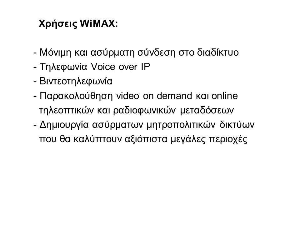 Χρήσεις WiMAX: - Μόνιμη και ασύρματη σύνδεση στο διαδίκτυο - Τηλεφωνία Voice over IP - Βιντεοτηλεφωνία - Παρακολούθηση video on demand και online τηλε