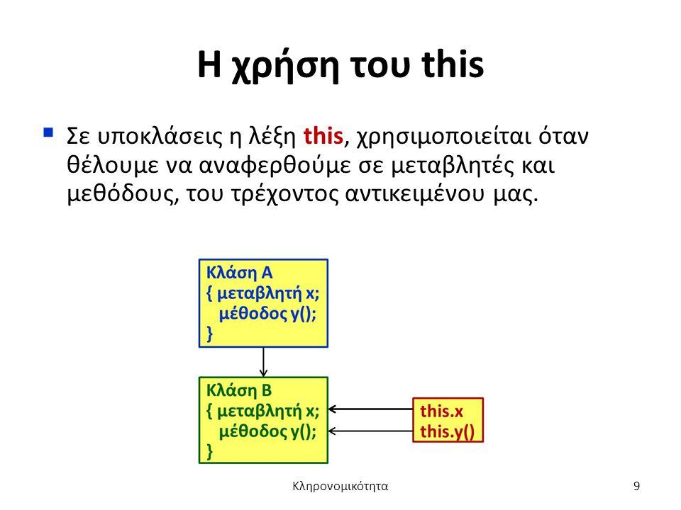 Η χρήση του this  Σε υποκλάσεις η λέξη this, χρησιμοποιείται όταν θέλουμε να αναφερθούμε σε μεταβλητές και μεθόδους, του τρέχοντος αντικειμένου μας.