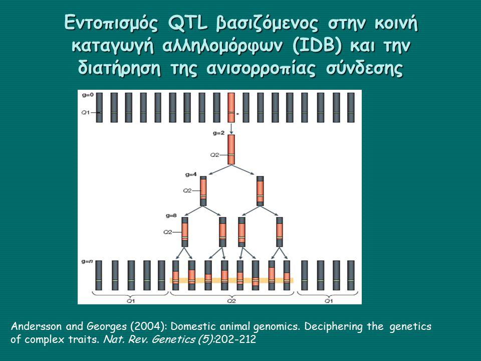 Εντοπισμός QTL βασιζόμενος στην κοινή καταγωγή αλληλομόρφων (IDB) και την διατήρηση της ανισορροπίας σύνδεσης Andersson and Georges (2004): Domestic animal genomics.