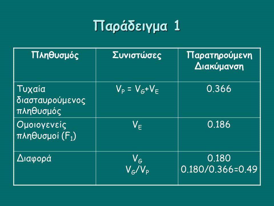 Παράδειγμα 1 ΠληθυσμόςΣυνιστώσεςΠαρατηρούμενη Διακύμανση Τυχαία διασταυρούμενος πληθυσμός V P = V G +V E 0.366 Ομοιογενείς πληθυσμοί (F 1 ) VEVE 0.186 ΔιαφοράV G V G /V P 0.180 0.180/0.366=0.49
