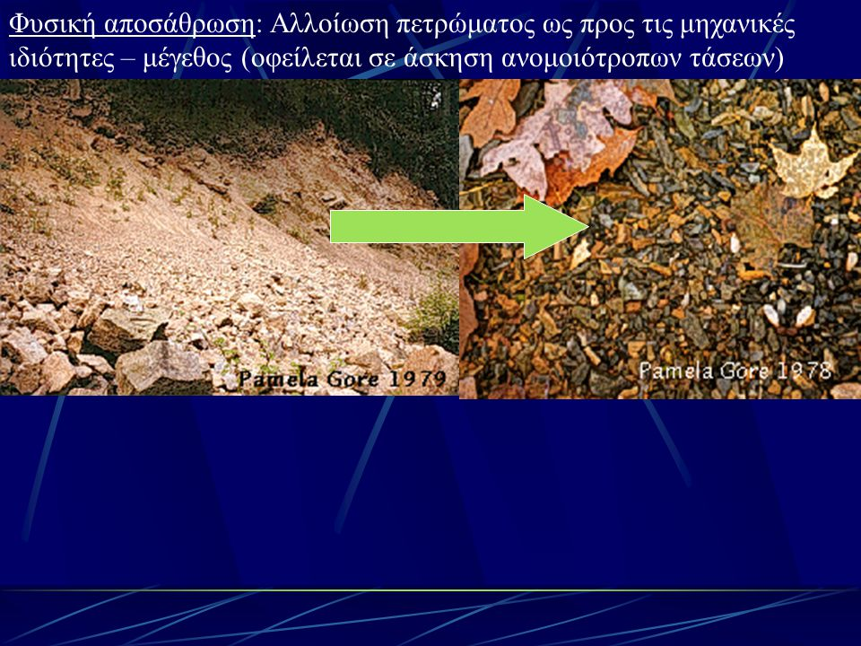 Καιρικές συνθήκες και υδρόλυση ορυκτών  Θ +  Βροχόπτωση  έντονη υδρόλυση Γιατί είναι χημική αντίδραση και επιταχύνεται με  Θ και … Γιατί η βροχή απομακρύνει συνεχώς τα παραγόμενα κατιόντα  Η αντίδραση χωρεί συνεχώς δεξιά (συνεχής υδρόλυση) Κάτω από διαφορετικές κλιματικές συνθήκες ίδια ορυκτά θα ακολουθήσουν διαφορετική πορεία αποσάθρωσης