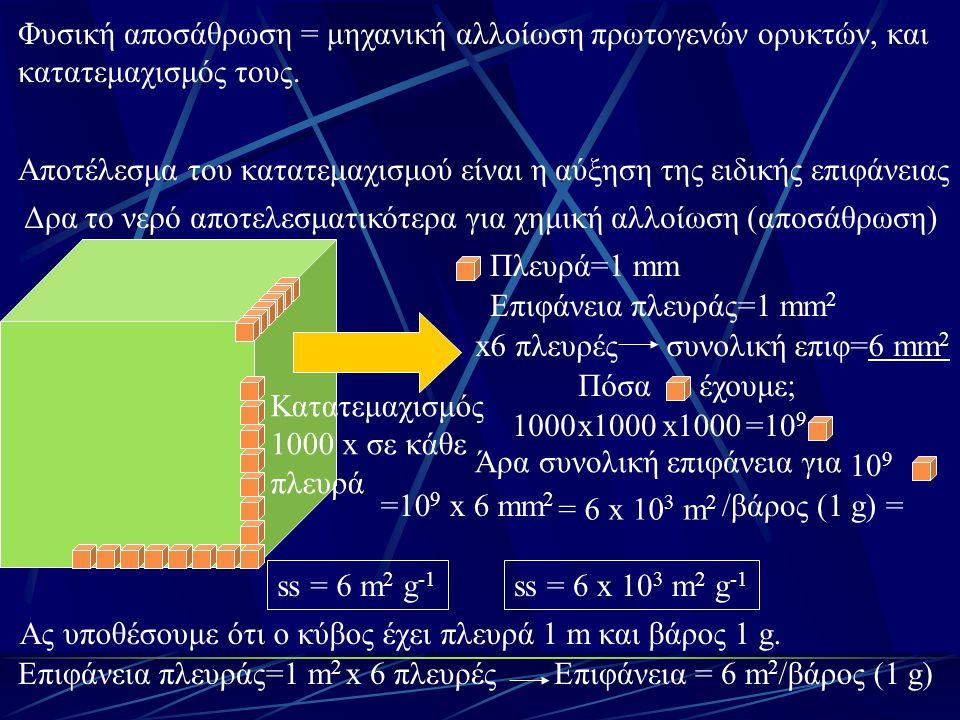 Χαρακτηριστική «γλυπτική» αιολικής διάβρωσης σε τοπίο με χαμηλή βλάστηση Θερμοκρασία Νερό Άνεμοι Παγετός Παγετώνας Φυσική αποσάθρωση Διαφορές θερμοκρασίες φέρουν άνισες πιέσεις Διαφορά εσωτερικό-εξωτερικό πετρώματος (αποφλοίωση) Διαφορά ηλιοφάνειας-σκίασης Διαφορά πρωί-μεσημέρι Διαφορά χρώματος ορυκτών Μηχανική τριβή, μεταφορά, απόθεση τεμαχίων πετρωμάτων Πάγος: μεγαλύτερος όγκοςΚύκλοι τήξης-πήξης: σφήνες Τεράστιες δυνάμεις εκτριβής και μεταφορικές ικανότητες Λείανση του τοπίου με εκτριβή και μεταφορά τεμαχίων