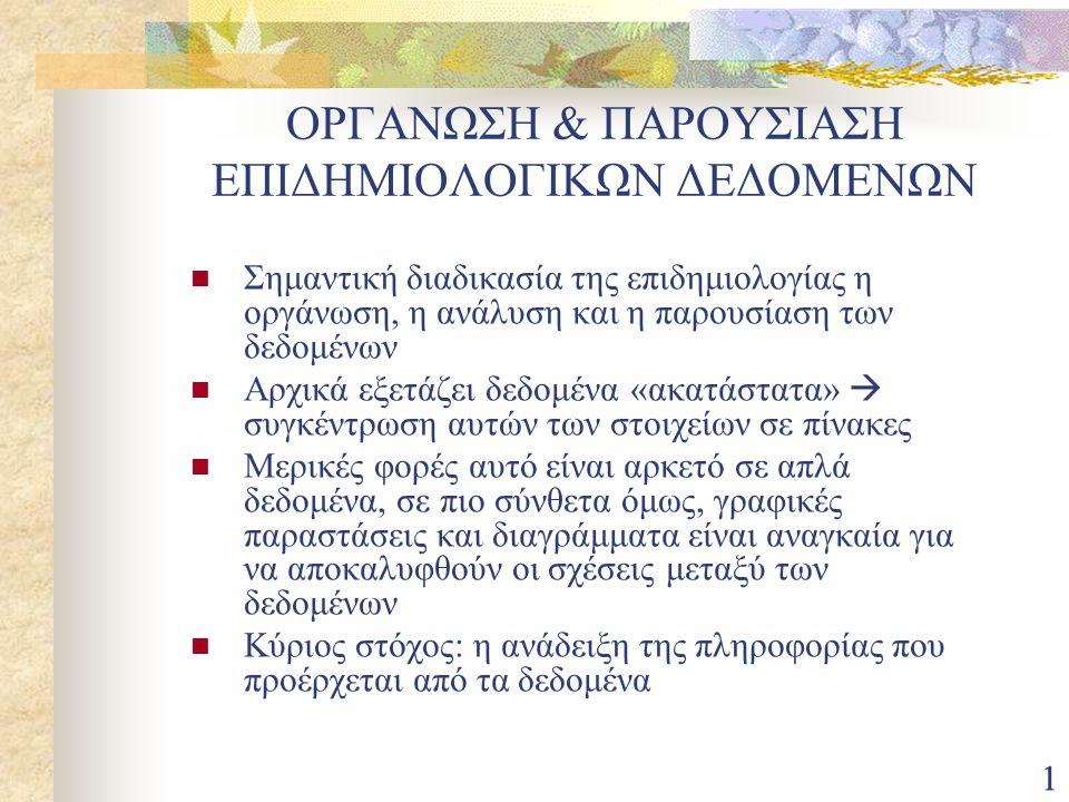 62 Σύνολο θανάτων κατά αιτία και ηλικία, Ελλάδα, 2008 Πηγή: ΕΛ.ΣΤΑΤ
