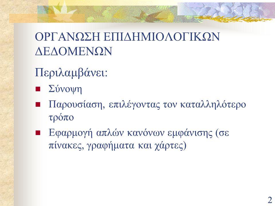 33 Δηλωθέντα κρούσματα κοκκύτη σε ημιλογαριθμική κλίμακα, Ελλάδα, 1981-2008 Πηγή: ΚΕΕΛΠΝΟ