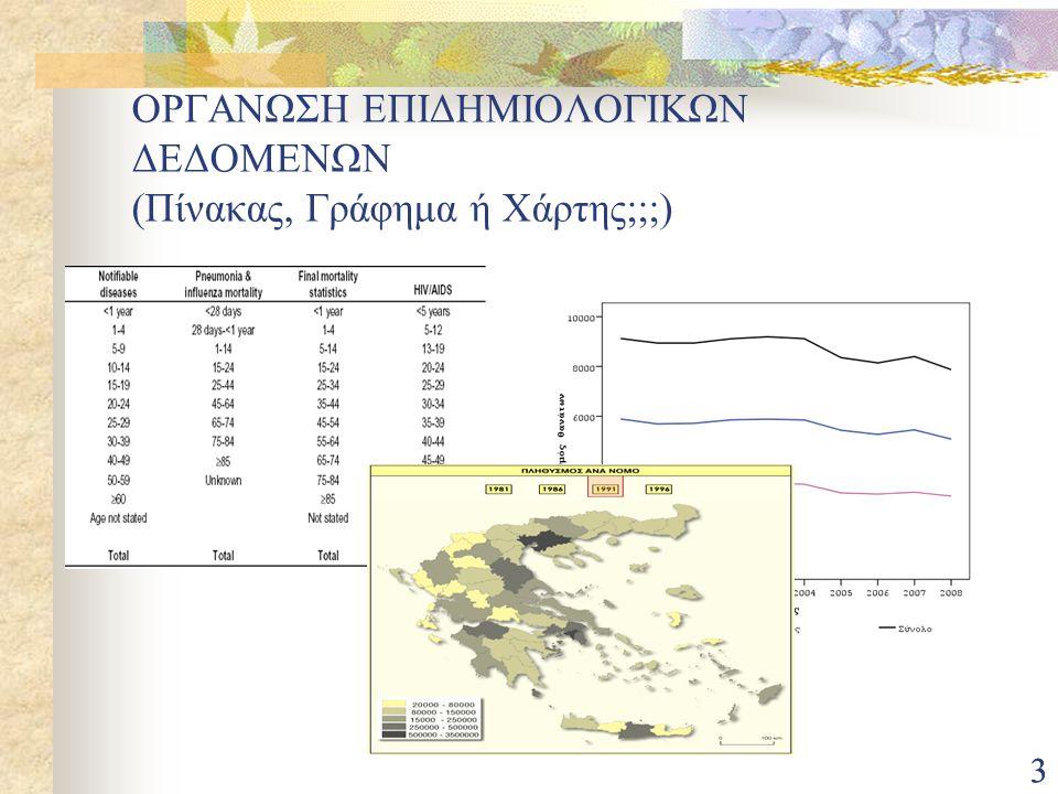 64 Ποσοστιαία κατανομή των θανάτων κατά αιτία και ηλικία, Ελλάδα, 2008 Πηγή: ΕΛ.ΣΤΑΤ