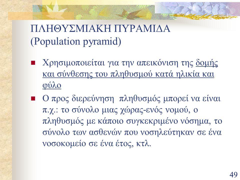 49 ΠΛΗΘΥΣΜΙΑΚΗ ΠΥΡΑΜΙΔΑ (Population pyramid) Χρησιμοποιείται για την απεικόνιση της δομής και σύνθεσης του πληθυσμού κατά ηλικία και φύλο Ο προς διερε