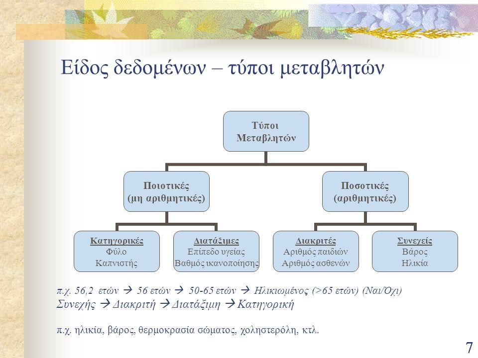 48 Καμπύλες επιβίωσης κατά φύλο Μελέτη πασχόντων και μαρτύρων: Διερεύνηση αιματολεμφογενών καρκίνων, N.