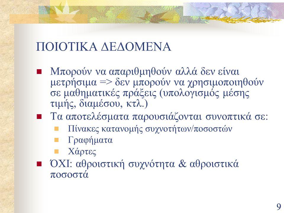 50 Πραγματικός πληθυσμός κατά ηλικία και φύλο, Ελλάδα, Απογραφή 2001 Πηγή: ΕΛ.ΣΤΑΤ